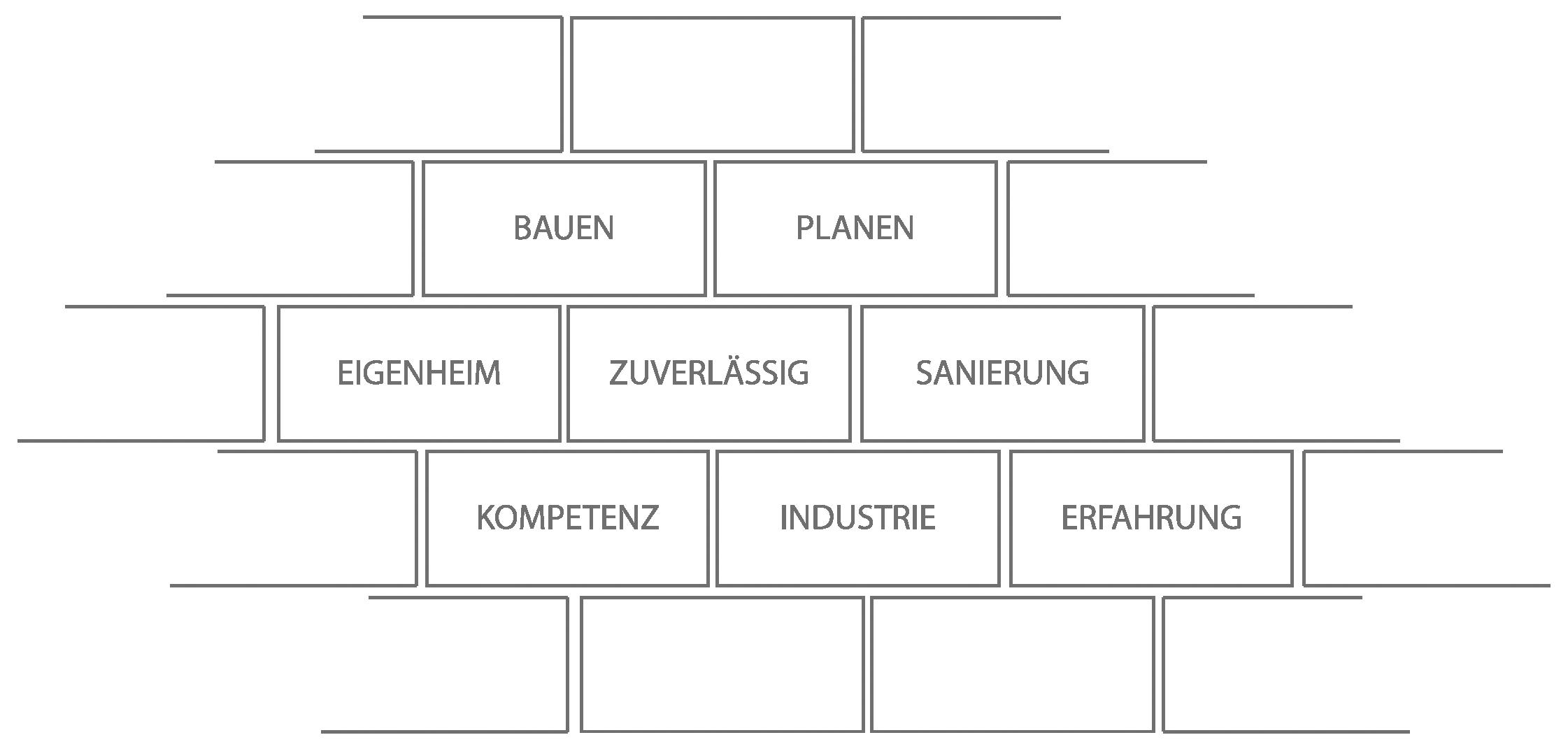 Startseite - Rolf und Paul Käfer Bauunternehmen